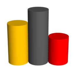 Ein Säulendiagramm